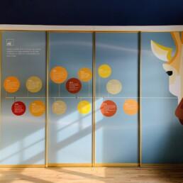 Domicilindretning af mødelokale hos FS2 Reklame udført af Expo Partner
